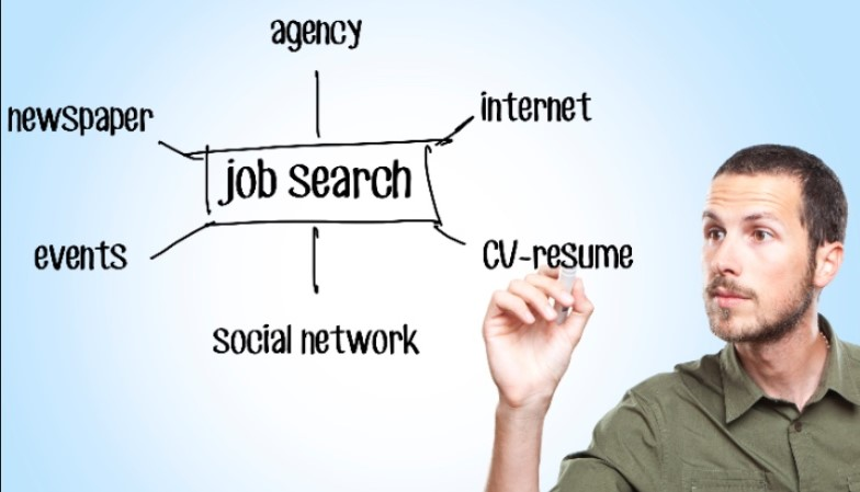 Internet and Its Job Opportunities